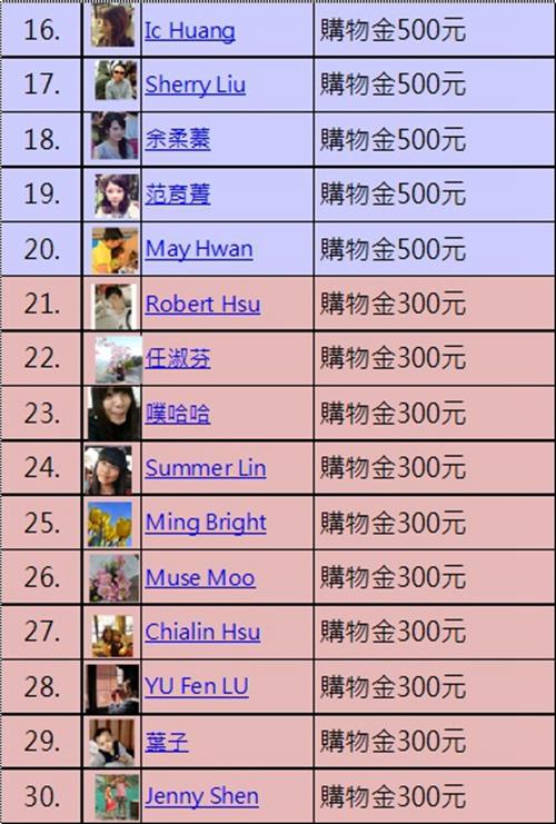 中獎名單02-FB.jpg