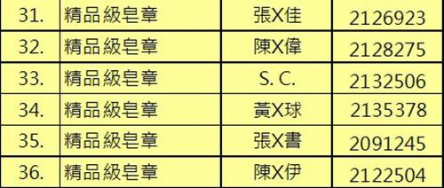 中獎名單03-訂單.jpg