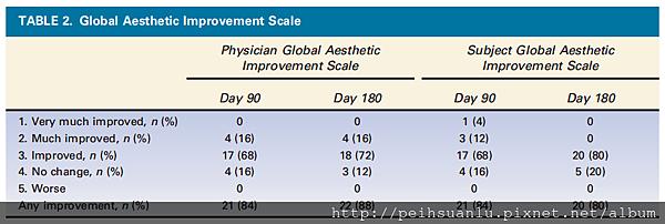 Ulthera_Scale