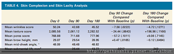 Ulthera_Skin Complexion and Skin Laxity Analysis