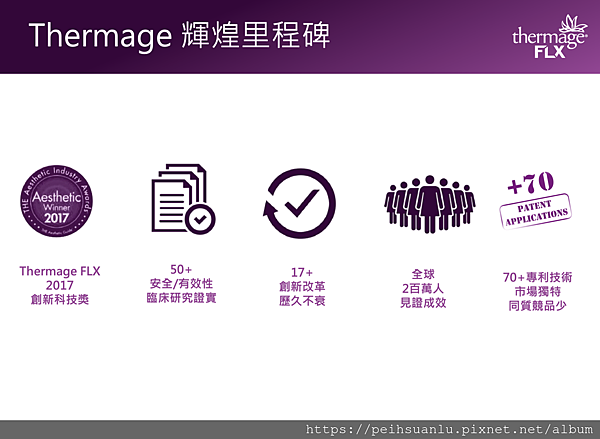 呂佩璇醫師 美國電波拉提_Thermage FLX Characteristics_01.png