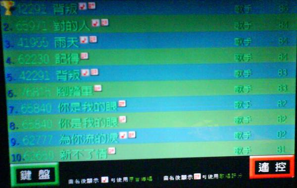 KTV排行榜