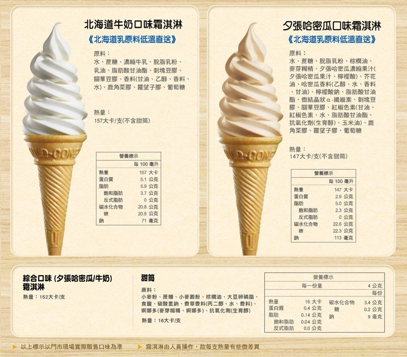 icecream_product