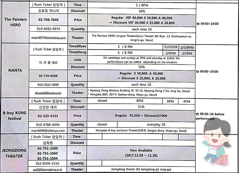 免費韓服體驗.Rush Ticket.韓國公演.韓國觀光公社首爾中心.K-Style Hub.鐘閣.韓國首爾自由行.