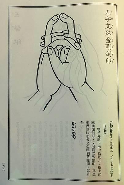 文殊菩薩手印-文殊劍印