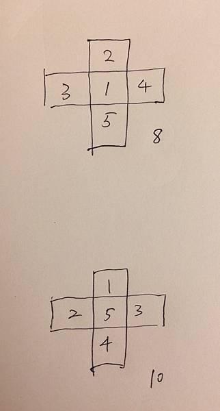 數字填鴨遊戲1.jpg