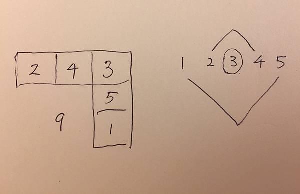 數字填鴨遊戲2.jpg