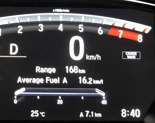 高速市區平均油耗.jpg