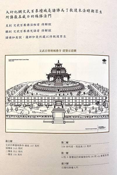 文武百尊佛寺設計藍圖.jpg