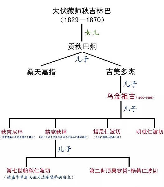 秋林家族族譜.jpg