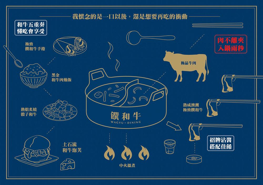 饌和牛和牛五重奏