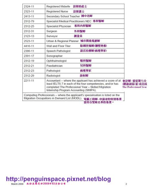 緊缺職業列表 2 - 2009 03.bmp.jpg