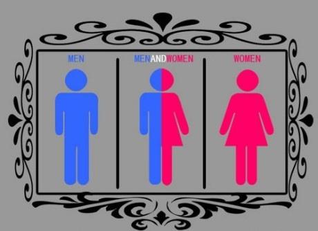 英國不男不女廁所