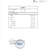 遠見_SGS成分檢驗報告