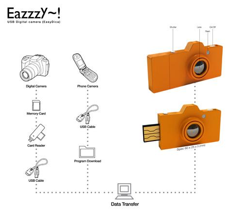 eazzzy3.jpg