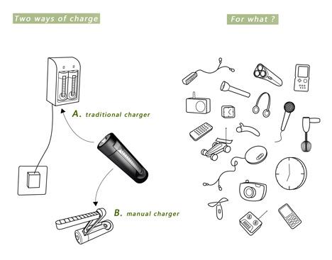 手自動二用充電電池4.jpg