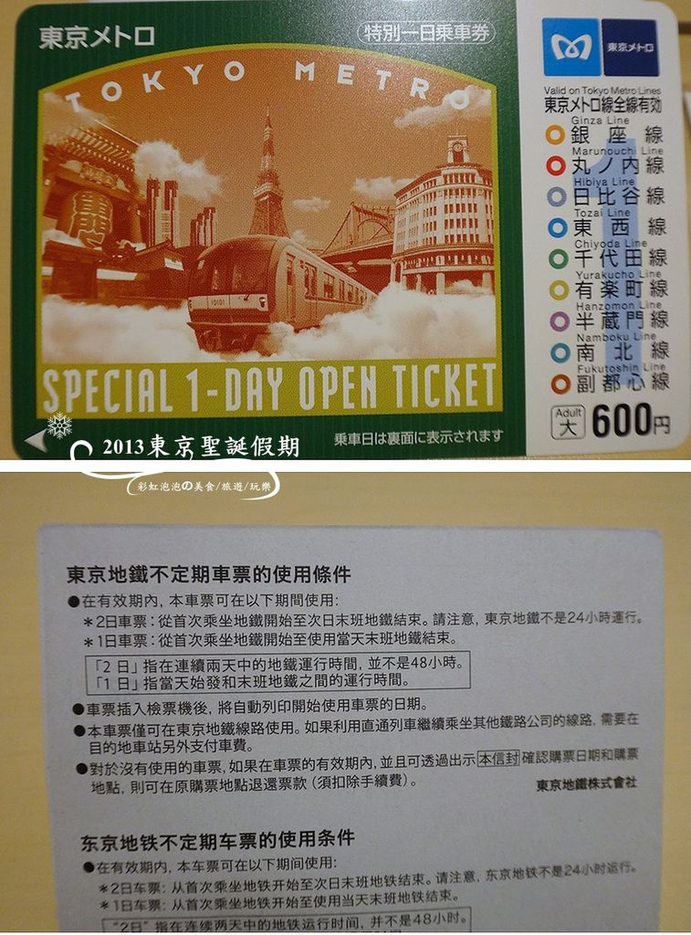 Metro地下鐵一日乘車券使用條件