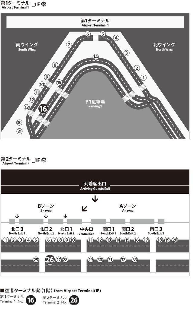 3.成田花園飯店成田機場乘車處