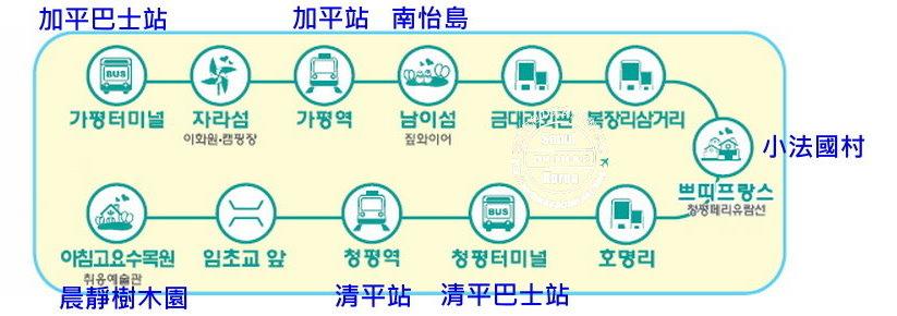 203.加平觀光循環公車路線圖