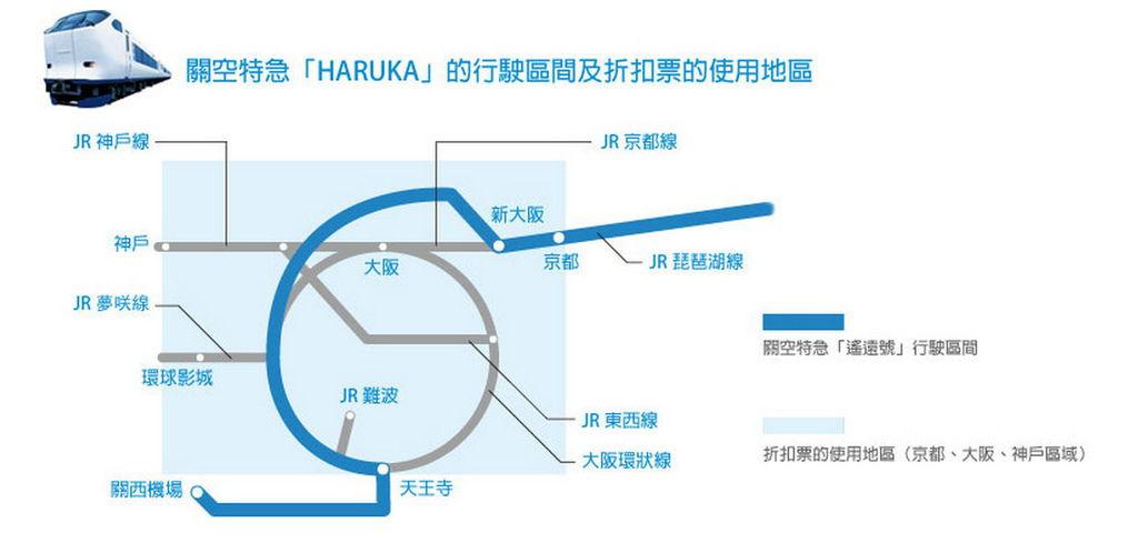 41.關空特急HARUKA的行駛區間及折扣票的使用地區