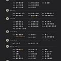 8.熊炭日式炭火燒肉-豪華餐599元菜單.jpg