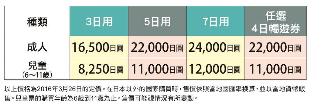 北海道周遊券票價.jpg