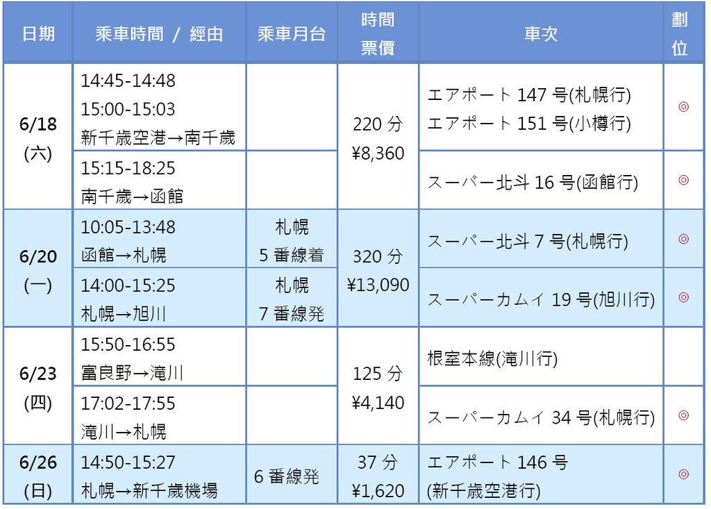 北海道鐵路4日券.jpg
