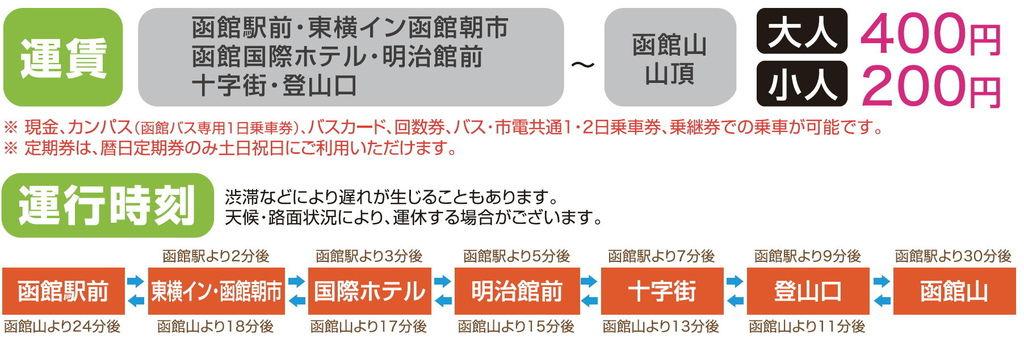 26.函館山登山巴士車資及站牌.jpg