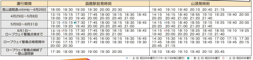 27.函館山登山巴士發車時刻表.jpg