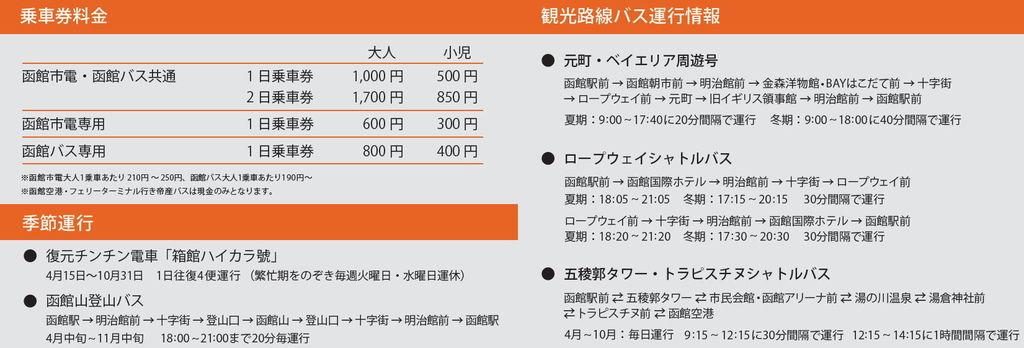 22.交通票券乘車費用.jpg