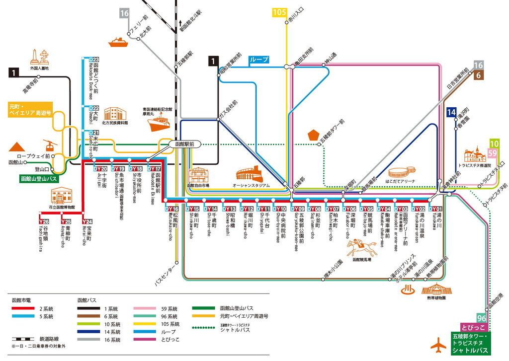 26.函館巴士、市電交通運行圖.jpg