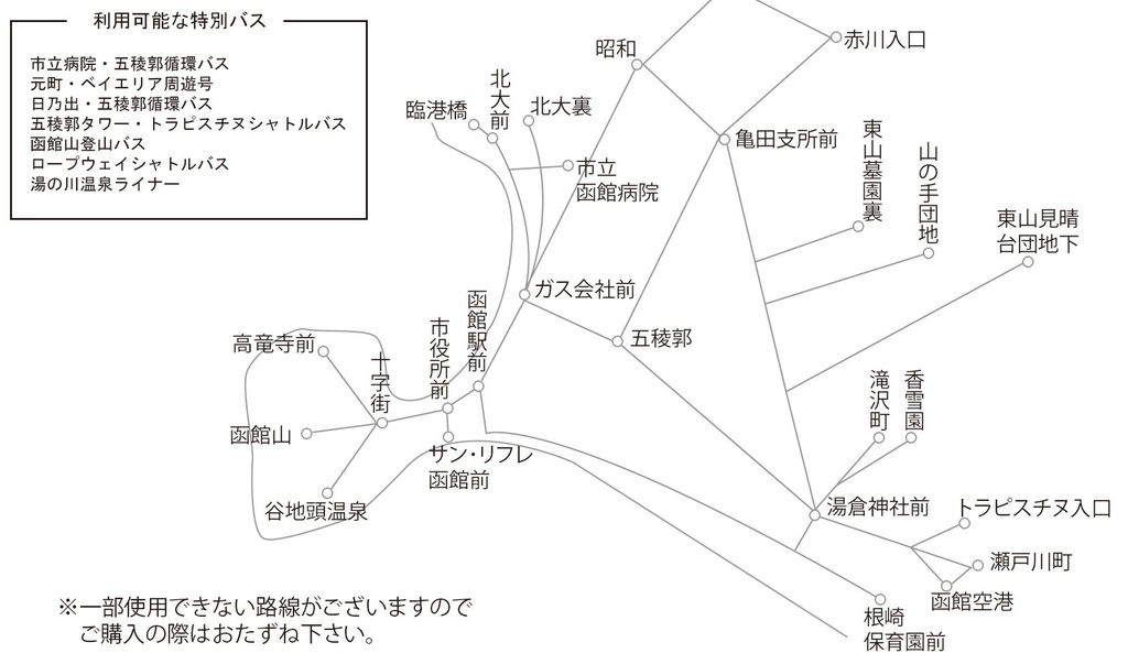 62.函館市電、巴士1日+2日共通乘車券運行範圍.jpg