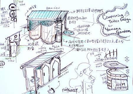 自然建築設計圖