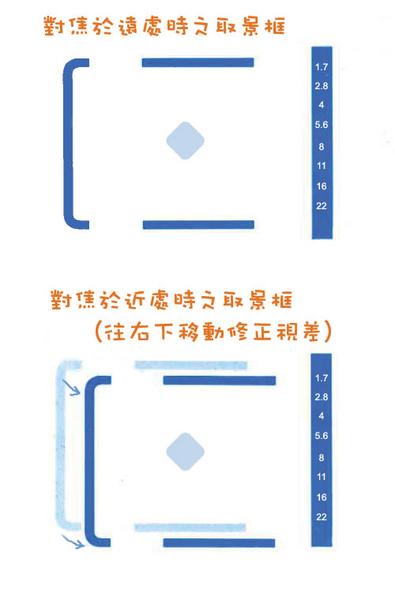 Minolta Hi-Matic 11 viewfinder_02.jpg