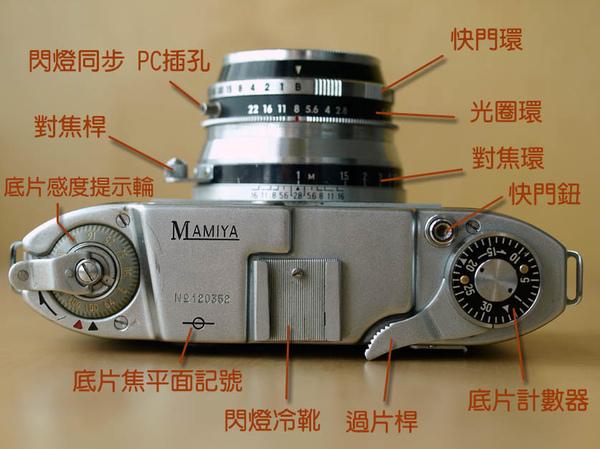 Mamiya 35 III_04 indicated.jpg