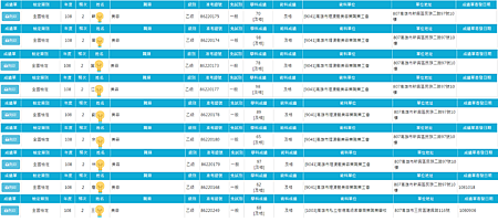 108乙級榜單.png