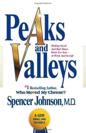 Peaks and Valleys.JPG