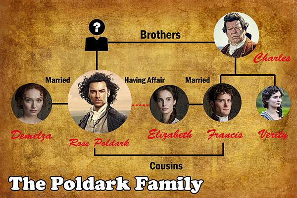 poldark family tree