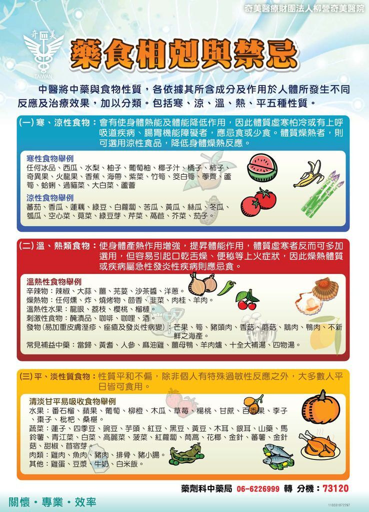 藥食相剋與禁忌.jpg