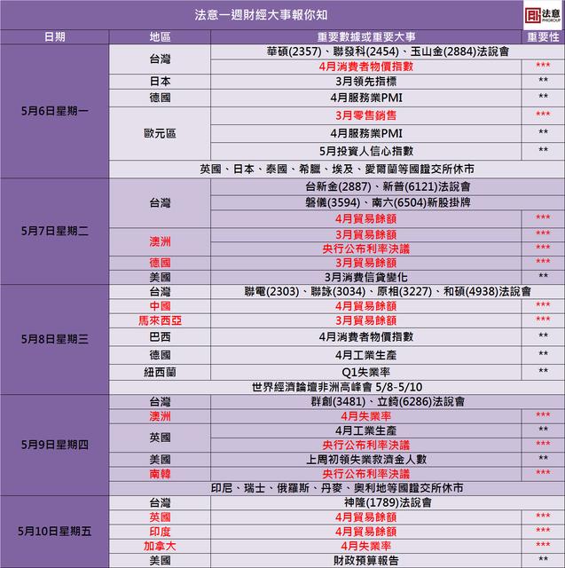 行事曆 (12)