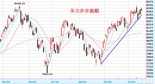 2013-10-17_194306日線