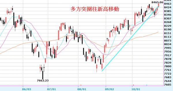 2013-10-30_205148日線