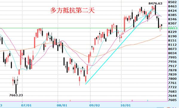 2013-11-08_082823日線