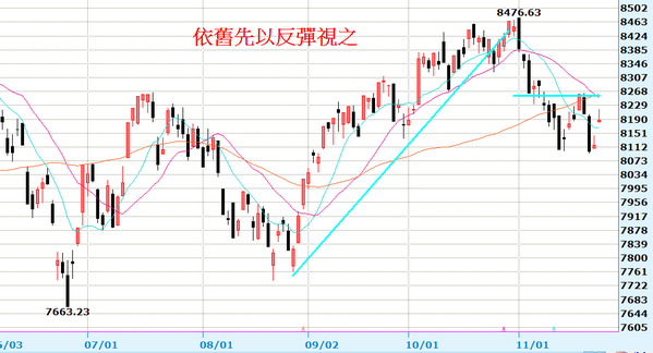 2013-11-25_210900日線