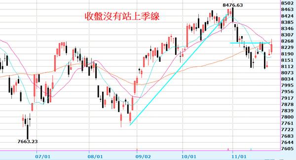 2013-11-27_000655日線