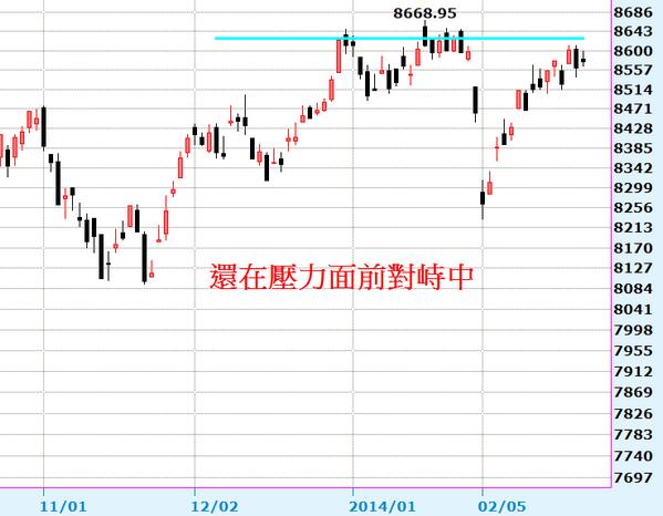 2014-02-25_181355日線
