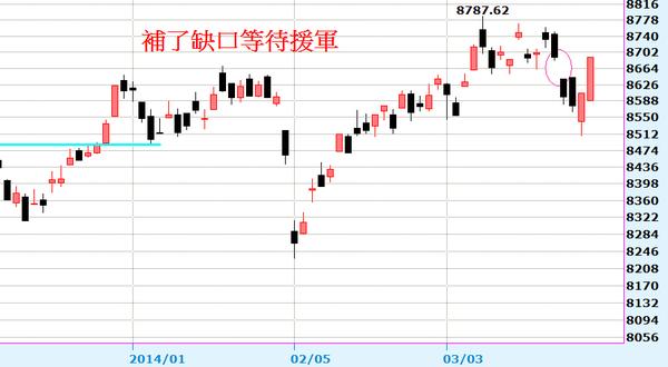 2014-03-26_000259日線