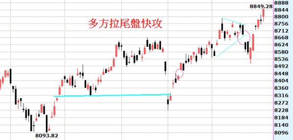 2014-03-31_173728日線