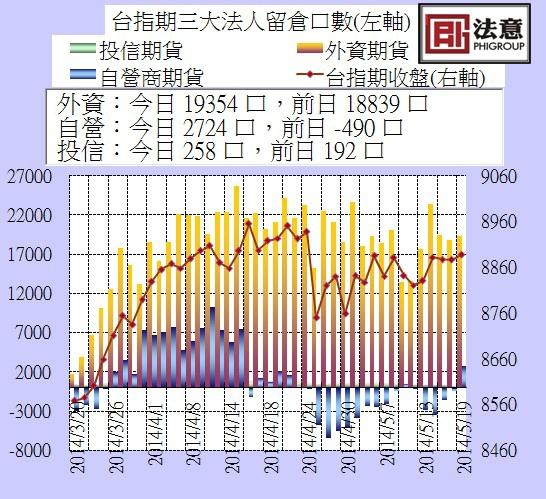 2014-05-19_165725