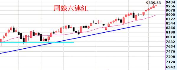 2014-06-29_184555日線
